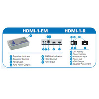 BUNDLE: HDMI-1-EM Extender and HDMI-1-R Receiver
